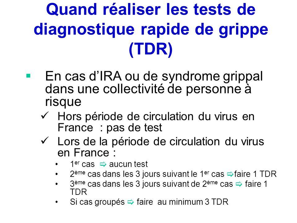 Quand réaliser les tests de diagnostique rapide de grippe (TDR)