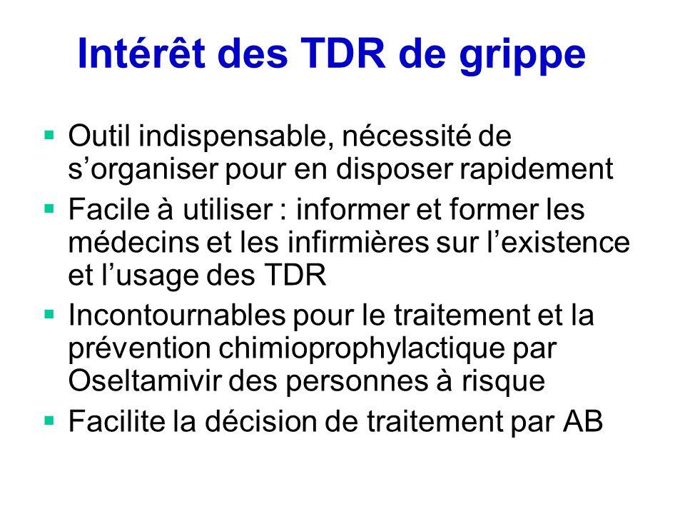 Intérêt des TDR de grippe