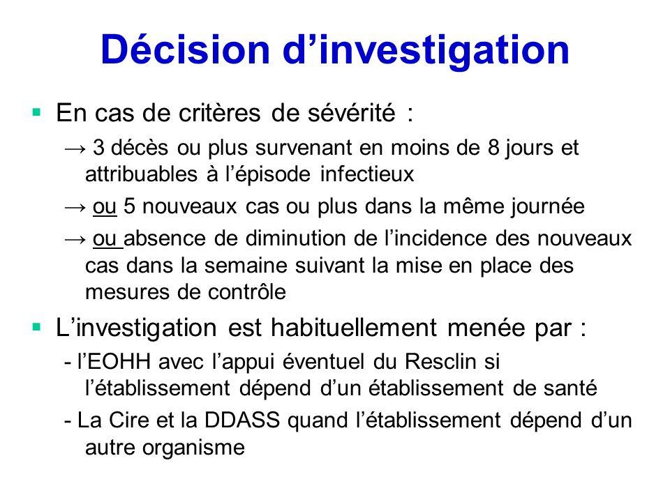 Décision d'investigation