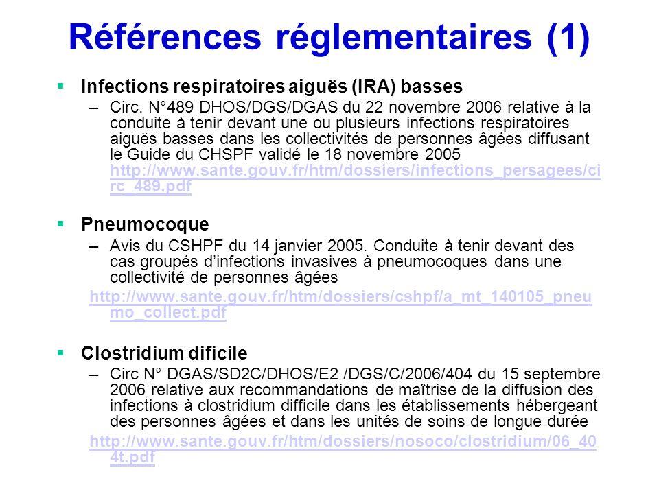 Références réglementaires (1)