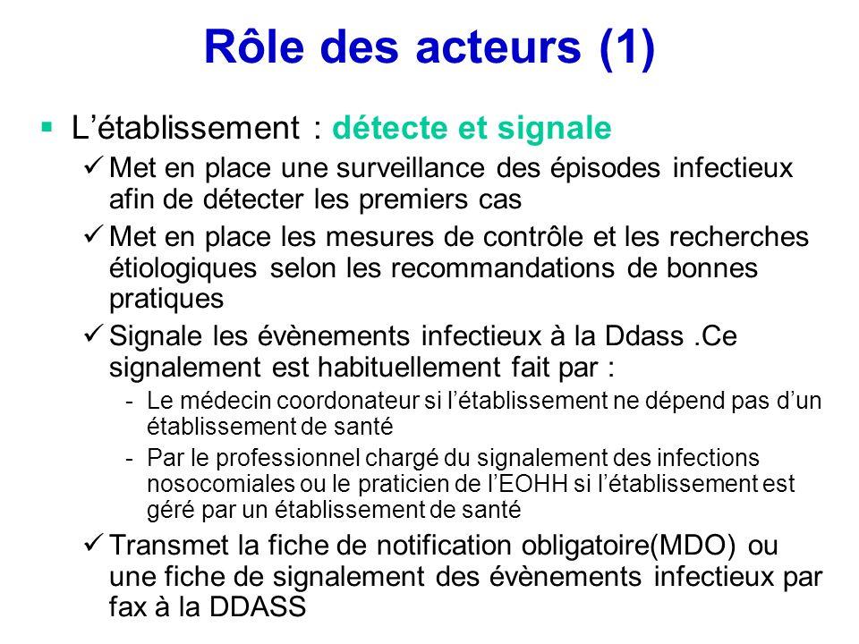 Rôle des acteurs (1) L'établissement : détecte et signale