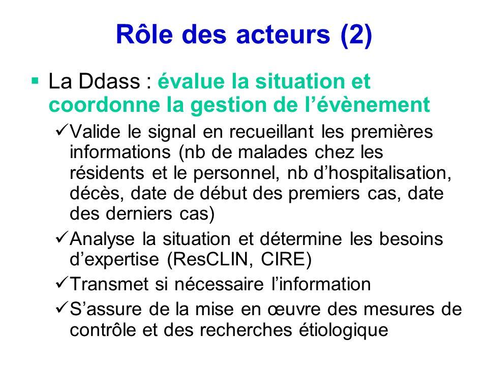 Rôle des acteurs (2) La Ddass : évalue la situation et coordonne la gestion de l'évènement.