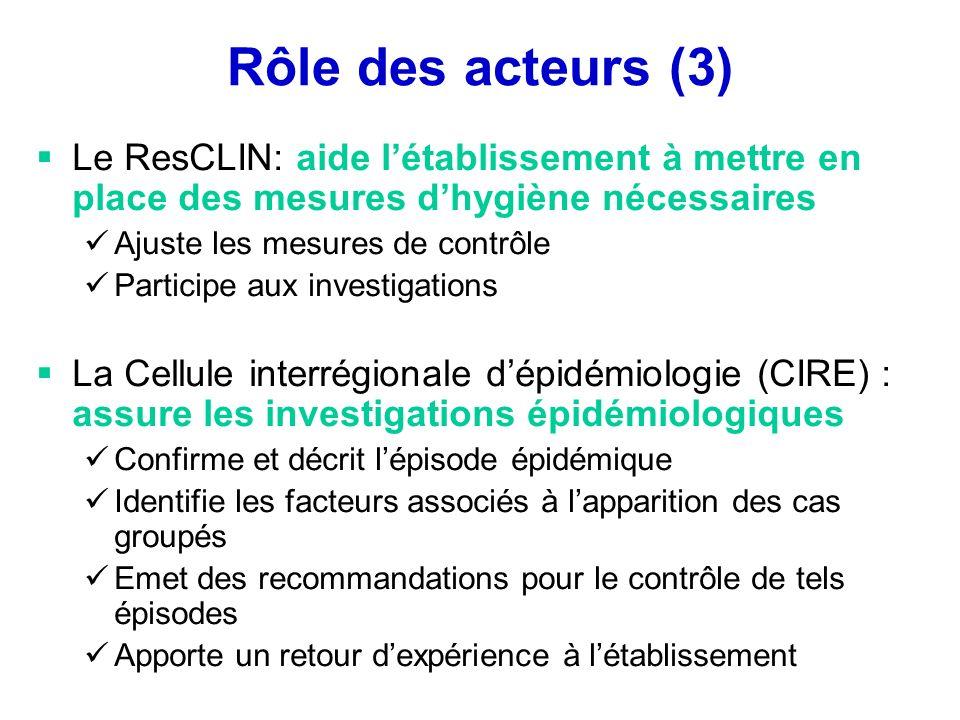 Rôle des acteurs (3) Le ResCLIN: aide l'établissement à mettre en place des mesures d'hygiène nécessaires.