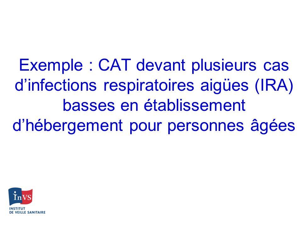 Exemple : CAT devant plusieurs cas d'infections respiratoires aigües (IRA) basses en établissement d'hébergement pour personnes âgées