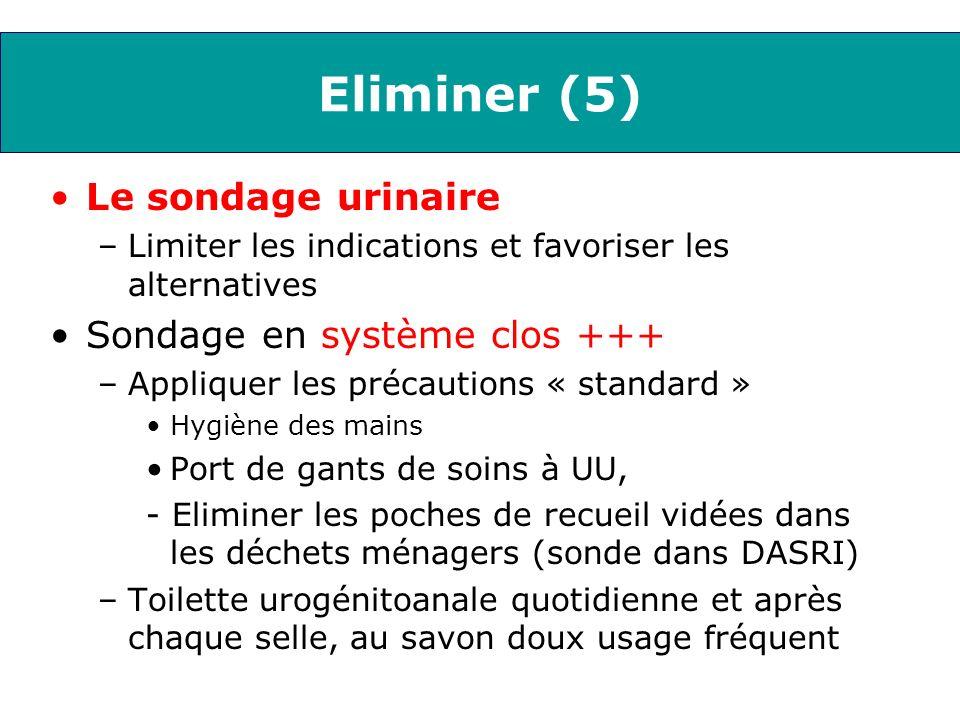 Eliminer (5) Le sondage urinaire Sondage en système clos +++