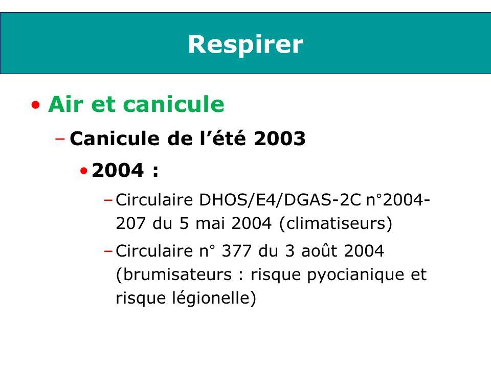 Respirer Air et canicule Canicule de l'été 2003 2004 :