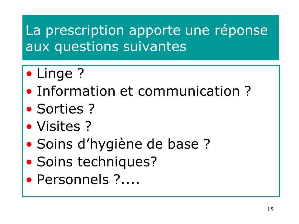 La prescription apporte une réponse aux questions suivantes