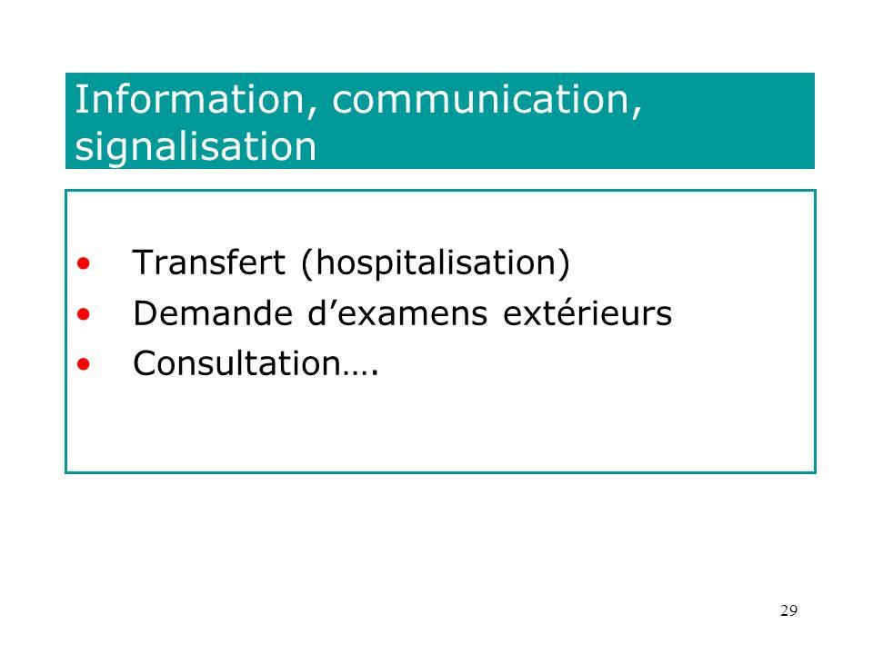 Information, communication, signalisation