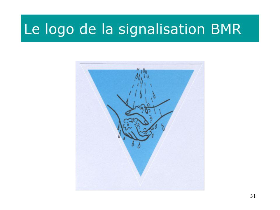 Le logo de la signalisation BMR