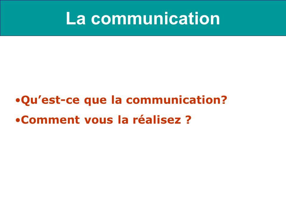 La communication Qu'est-ce que la communication