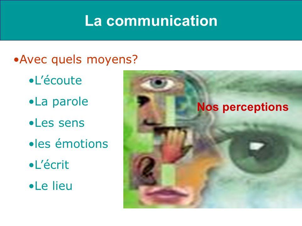 La communication Avec quels moyens L'écoute La parole Les sens