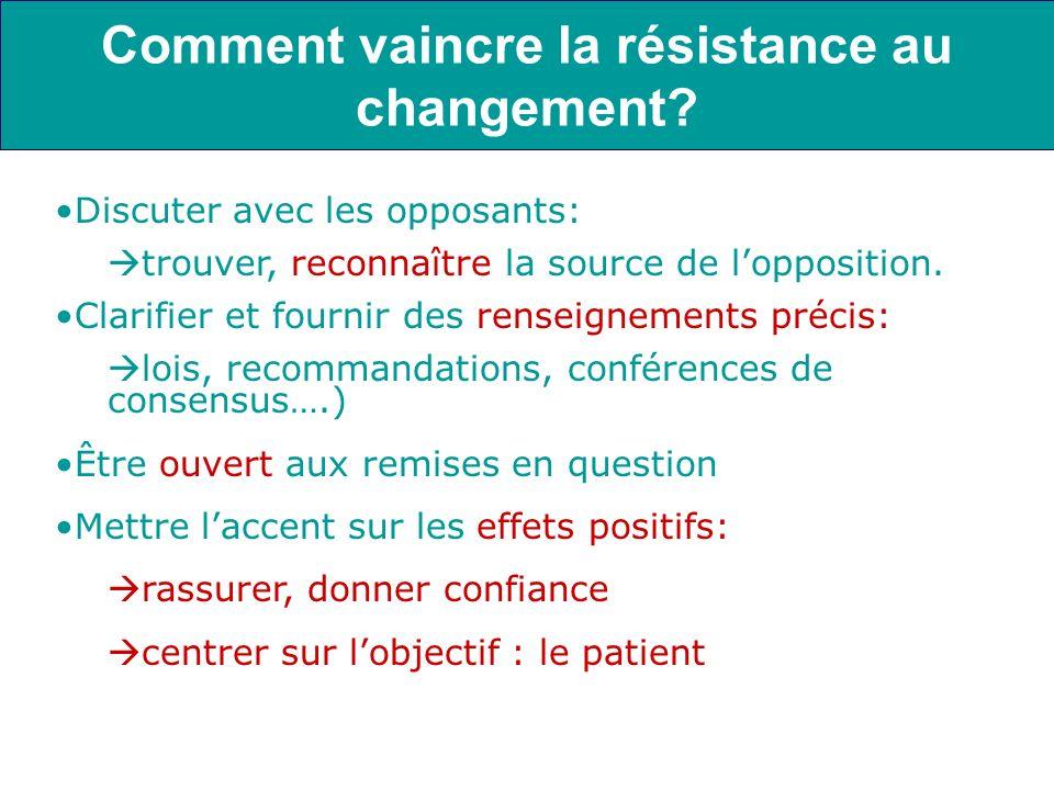 Comment vaincre la résistance au changement