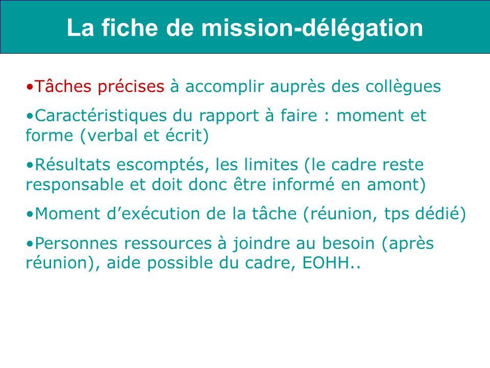 La fiche de mission-délégation