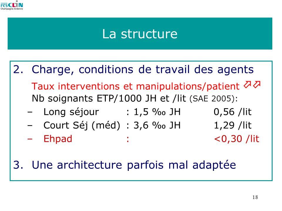 La structure Charge, conditions de travail des agents