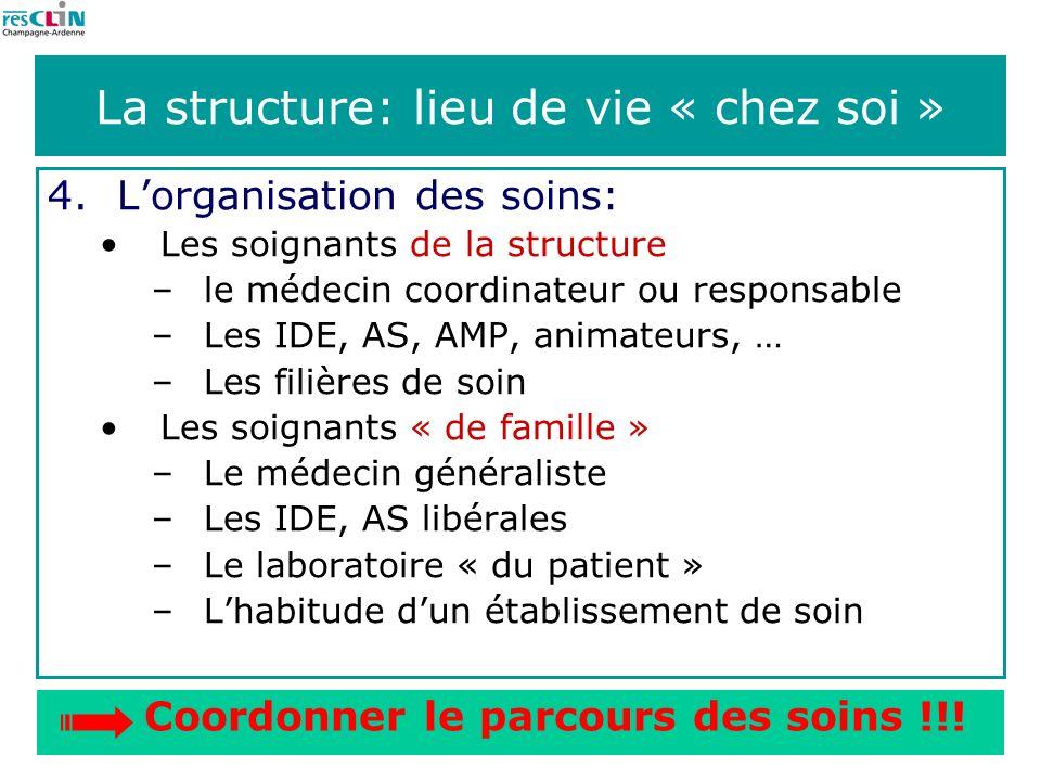 La structure: lieu de vie « chez soi »