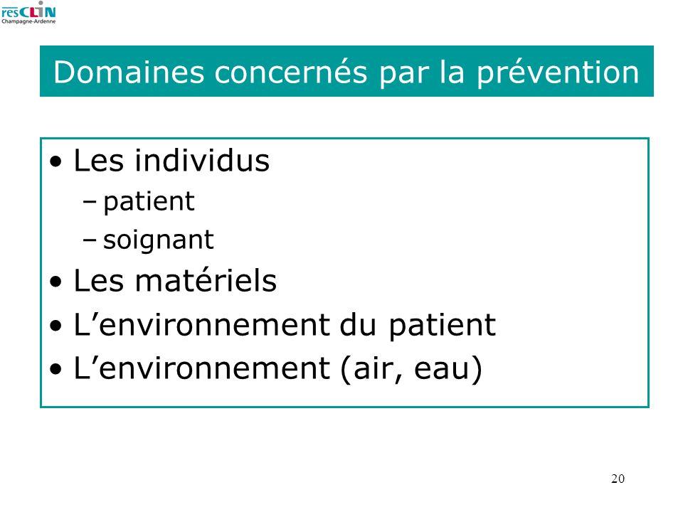 Domaines concernés par la prévention