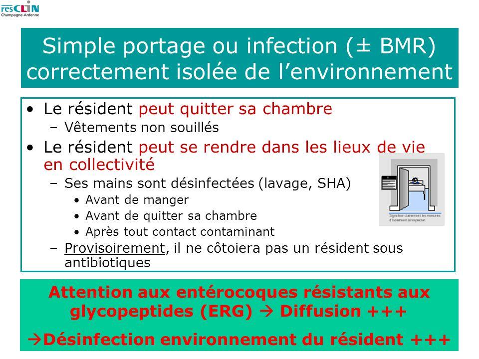 Désinfection environnement du résident +++