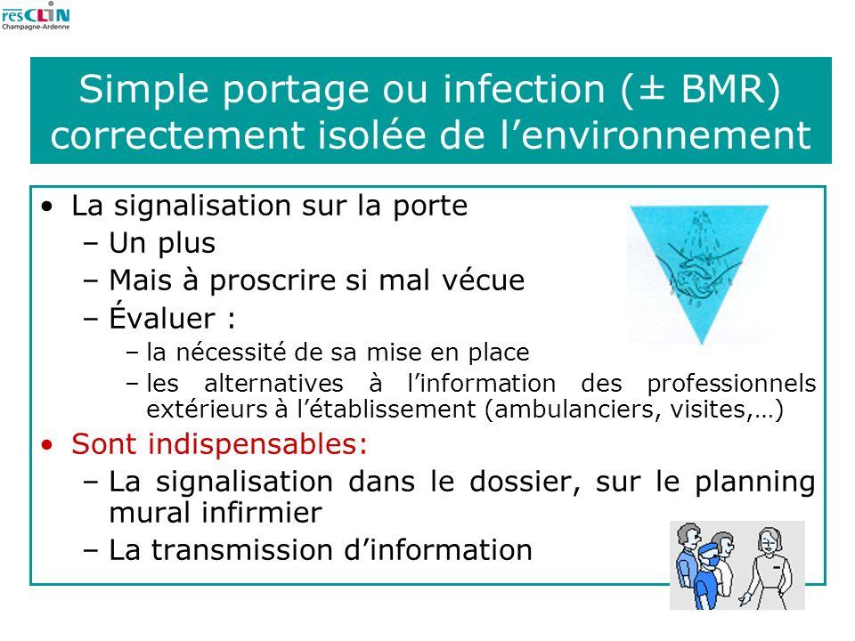 Simple portage ou infection (± BMR) correctement isolée de l'environnement