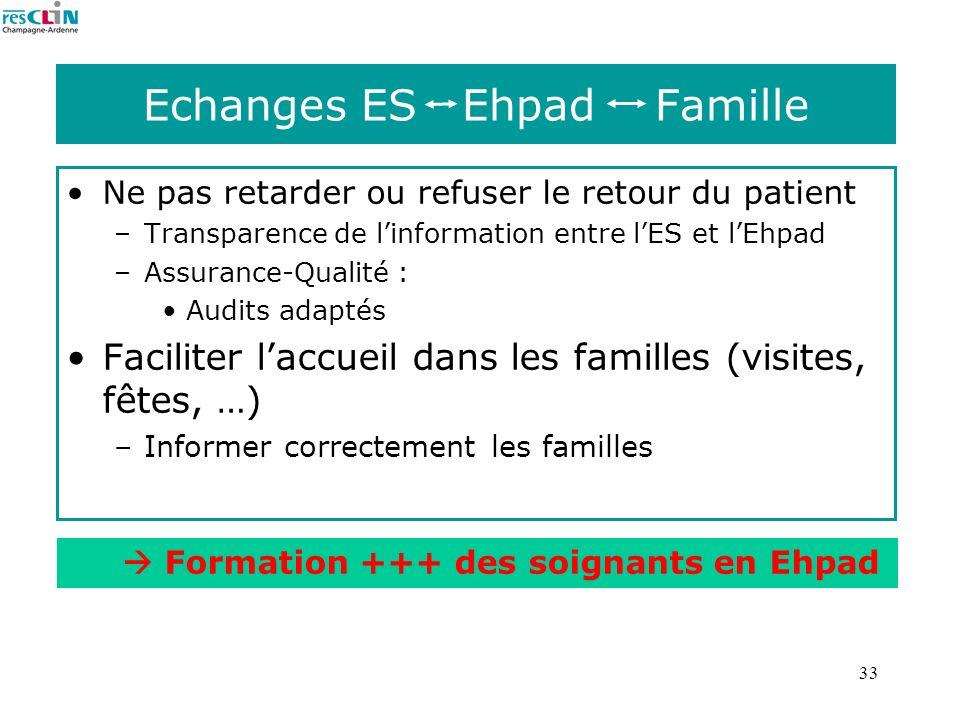 Echanges ES Ehpad Famille
