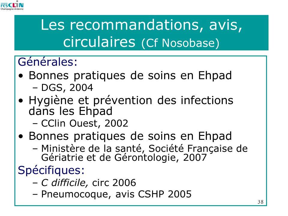 Les recommandations, avis, circulaires (Cf Nosobase)
