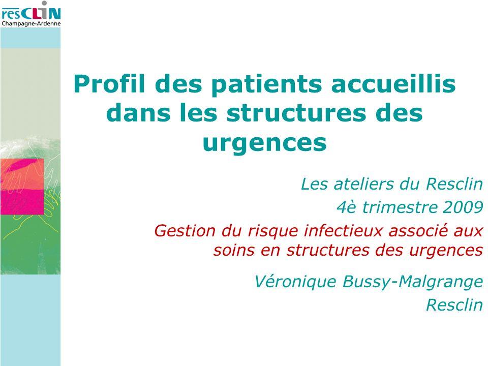Profil des patients accueillis dans les structures des urgences