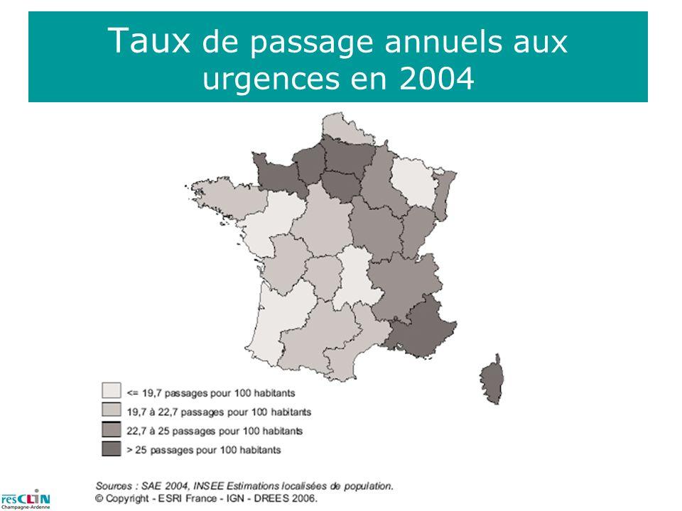Taux de passage annuels aux urgences en 2004