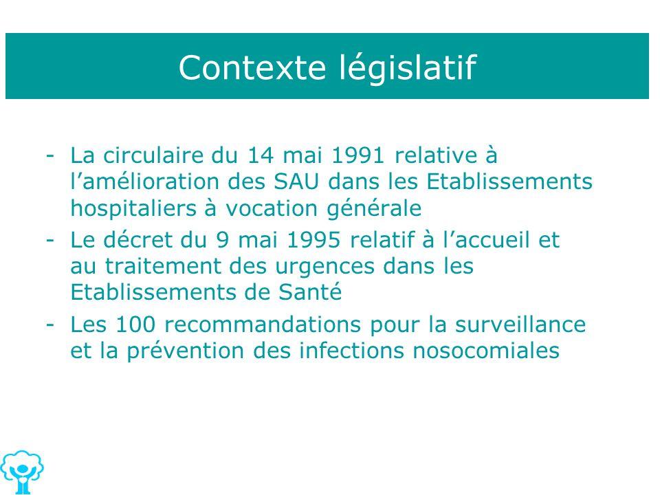 Contexte législatif La circulaire du 14 mai 1991 relative à l'amélioration des SAU dans les Etablissements hospitaliers à vocation générale.