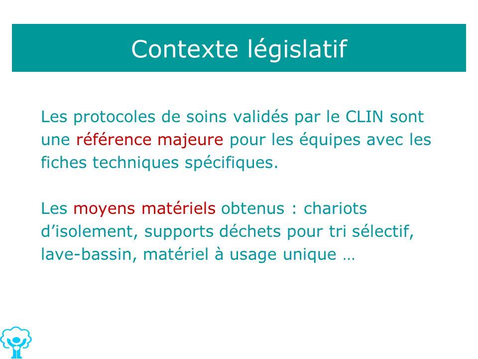 Contexte législatif Les protocoles de soins validés par le CLIN sont