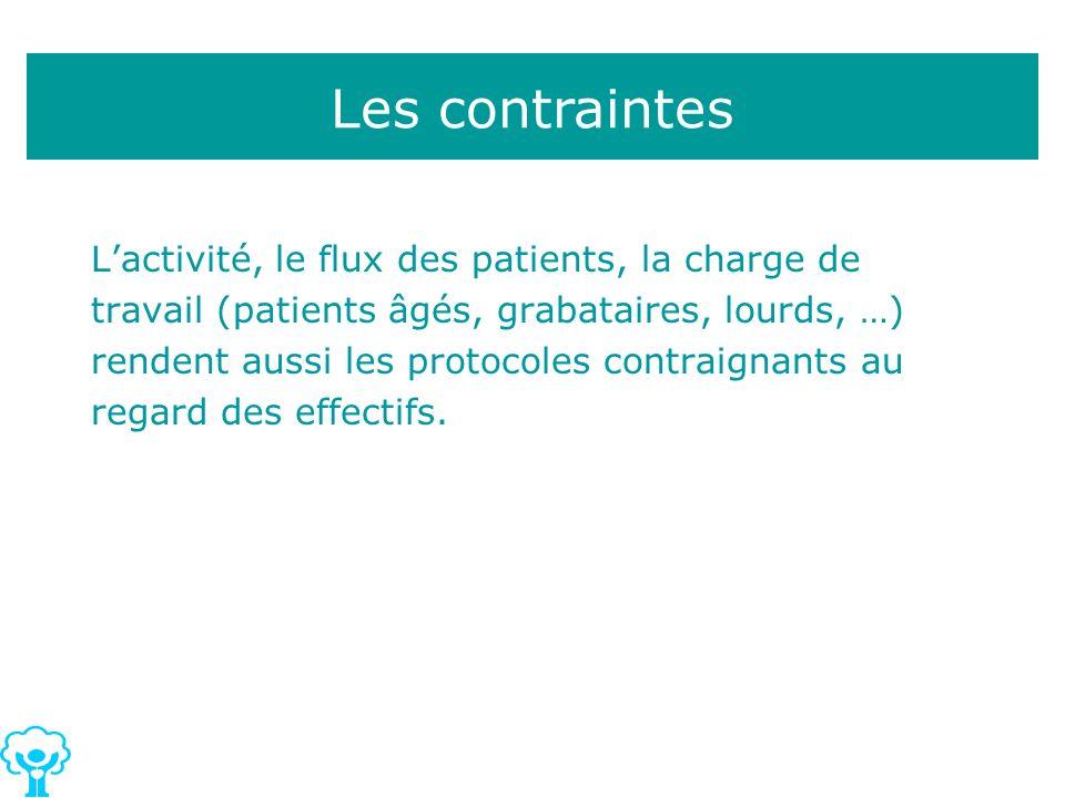 Les contraintes L'activité, le flux des patients, la charge de