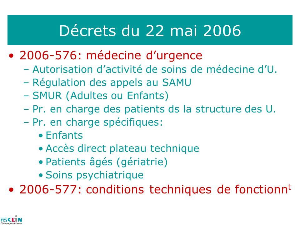 Décrets du 22 mai 2006 2006-576: médecine d'urgence