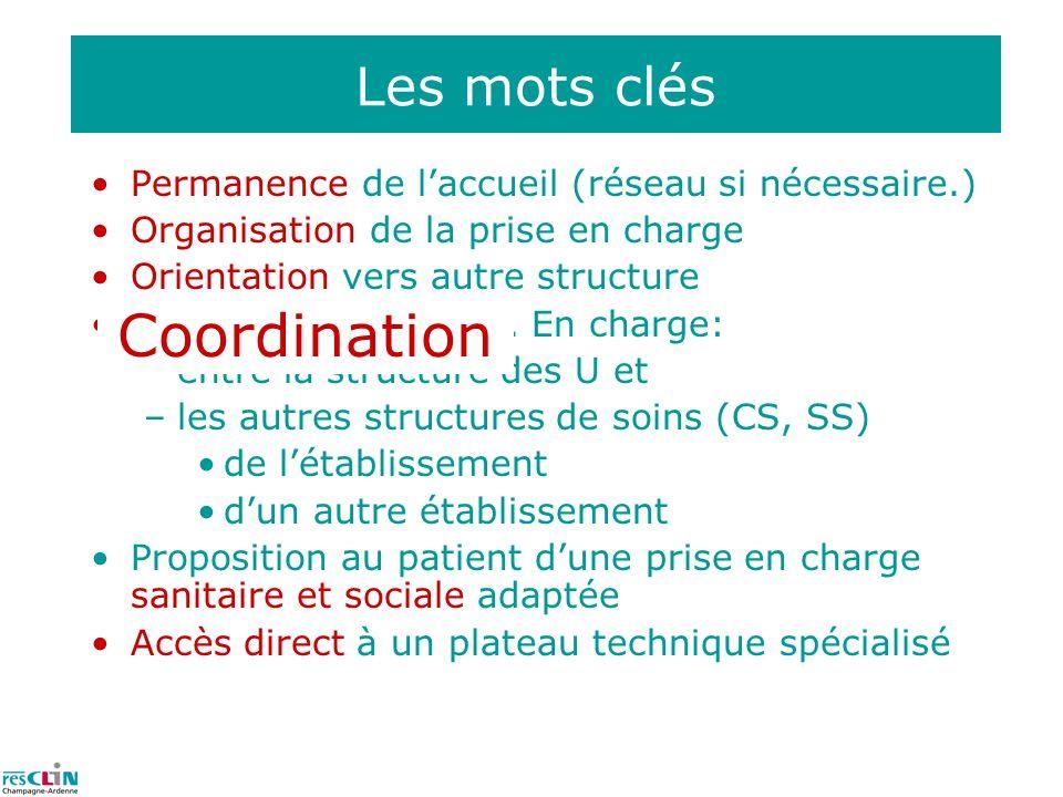 Coordination Les mots clés
