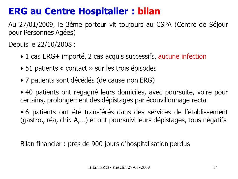 ERG au Centre Hospitalier : bilan