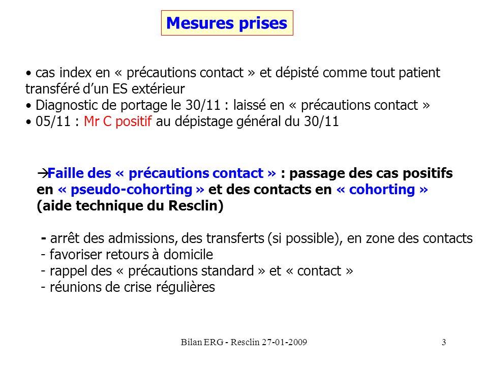 Mesures prises cas index en « précautions contact » et dépisté comme tout patient. transféré d'un ES extérieur.