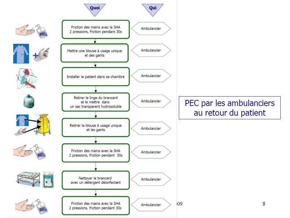 PEC par les ambulanciers au retour du patient