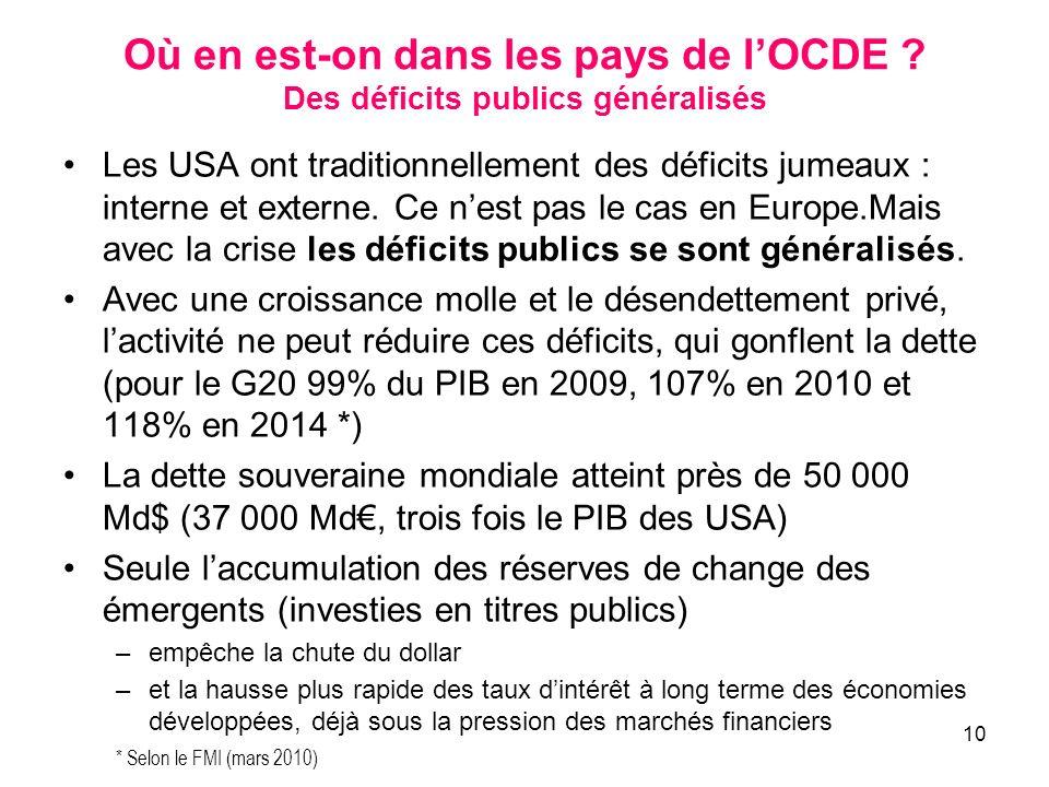 Où en est-on dans les pays de l'OCDE Des déficits publics généralisés