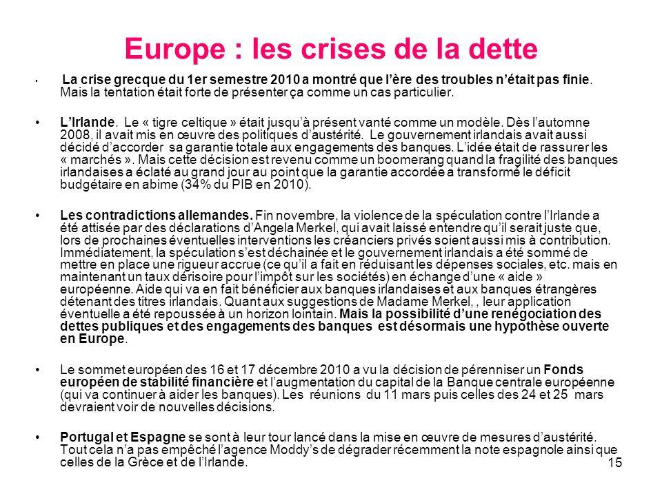 Europe : les crises de la dette