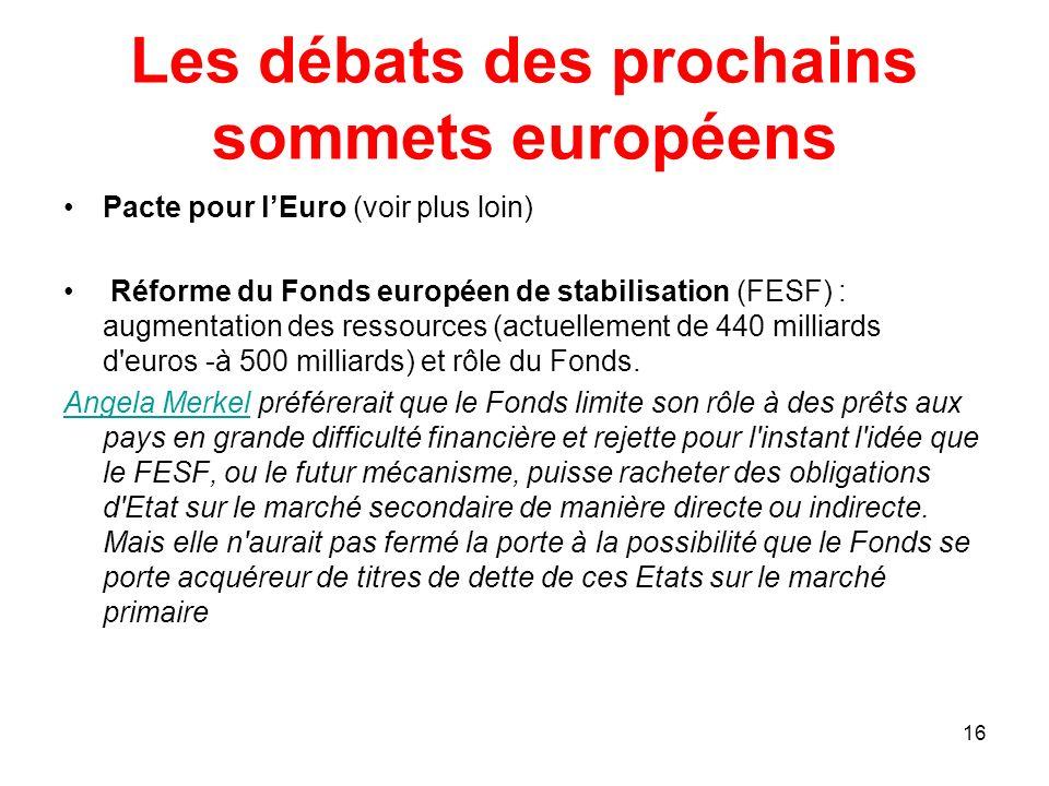 Les débats des prochains sommets européens