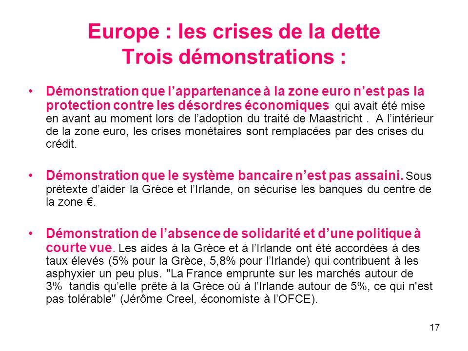 Europe : les crises de la dette Trois démonstrations :