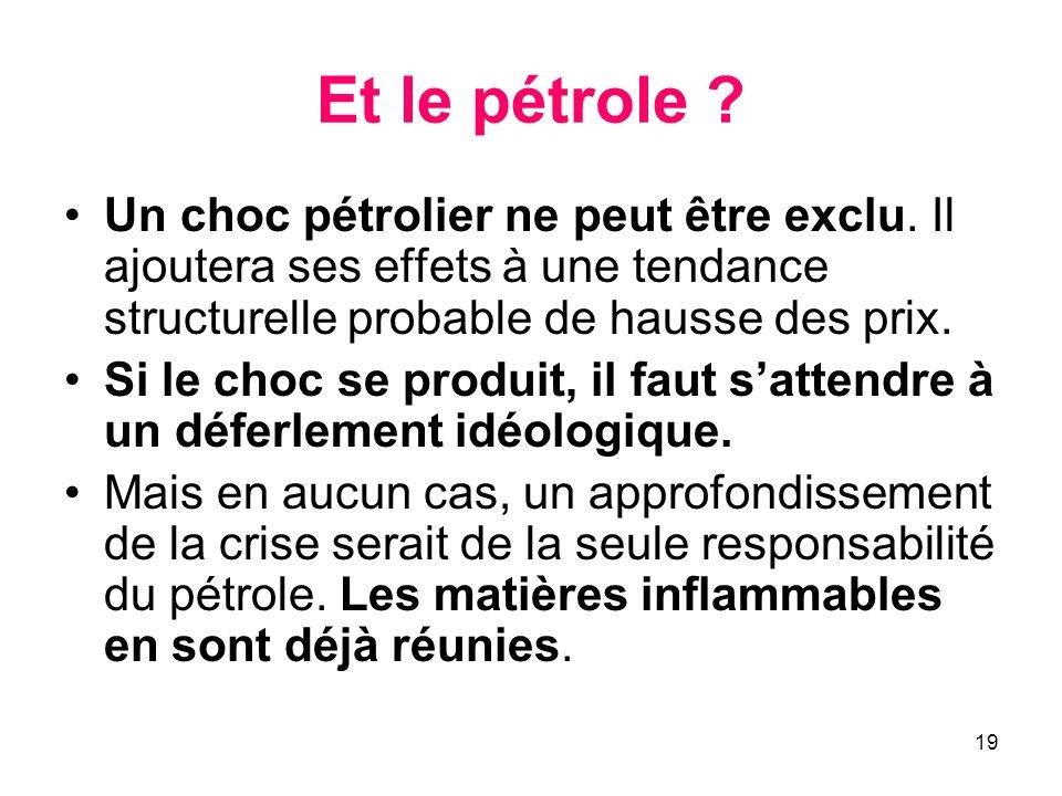 Et le pétrole Un choc pétrolier ne peut être exclu. Il ajoutera ses effets à une tendance structurelle probable de hausse des prix.