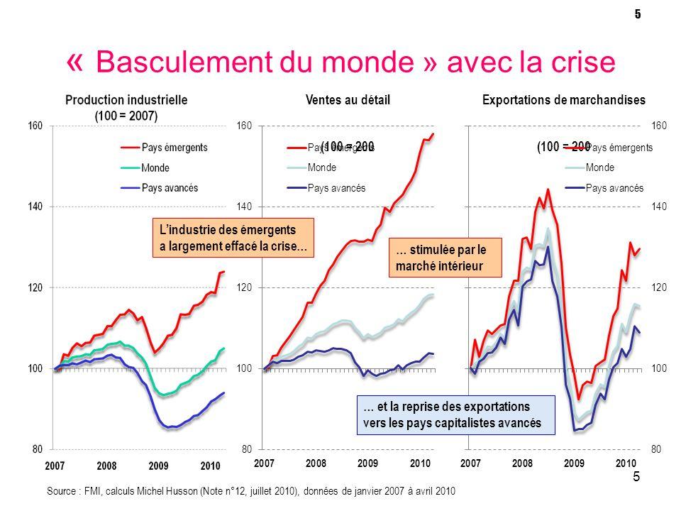 « Basculement du monde » avec la crise