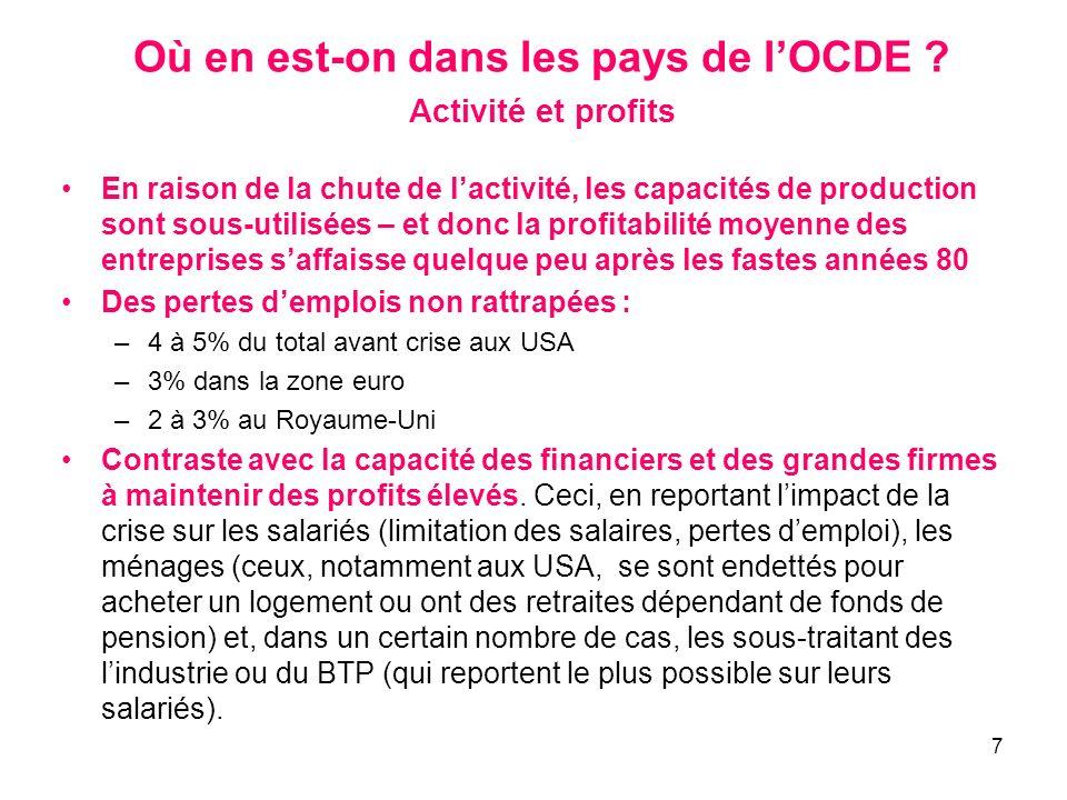 Où en est-on dans les pays de l'OCDE Activité et profits