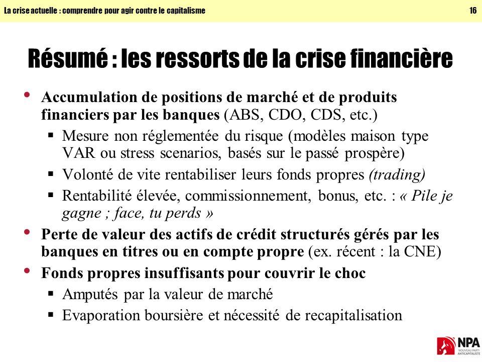 Résumé : les ressorts de la crise financière