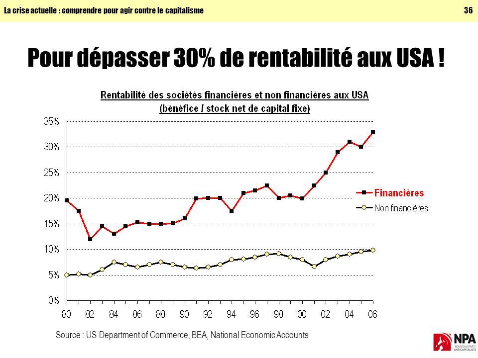 Pour dépasser 30% de rentabilité aux USA !