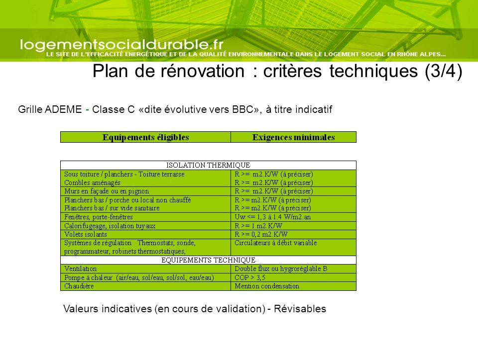 Plan de rénovation : critères techniques (3/4)