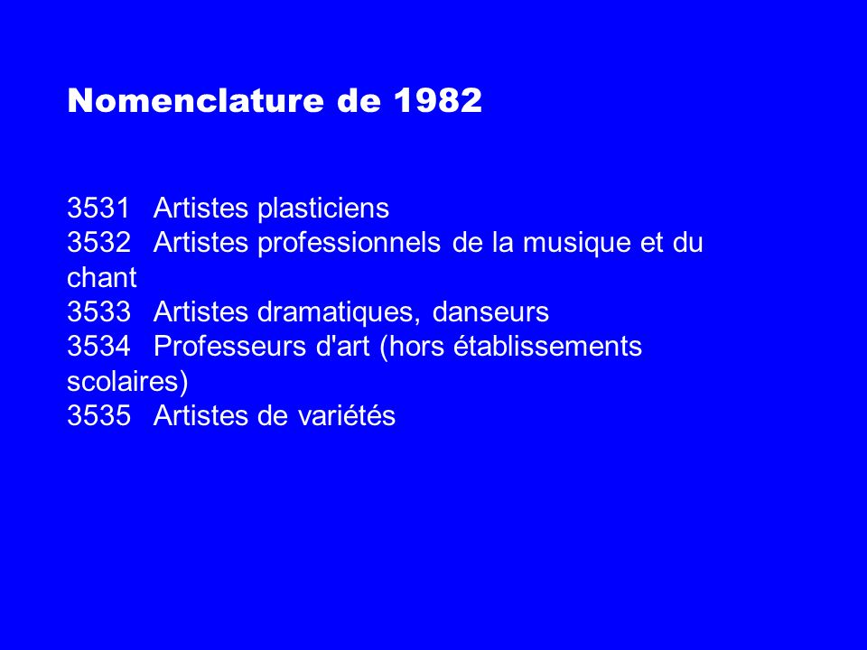 Nomenclature de 1982 3531 Artistes plasticiens