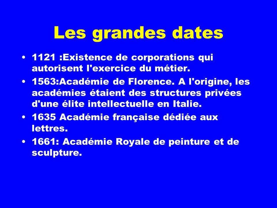 Les grandes dates 1121 :Existence de corporations qui autorisent l exercice du métier.