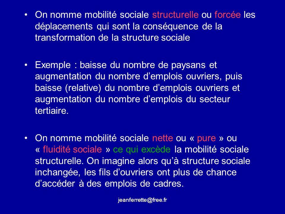 On nomme mobilité sociale structurelle ou forcée les déplacements qui sont la conséquence de la transformation de la structure sociale
