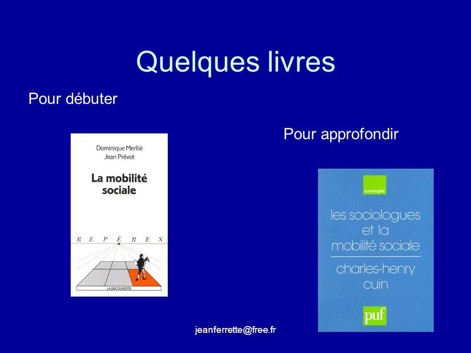 Quelques livres Pour débuter Pour approfondir jeanferrette@free.fr