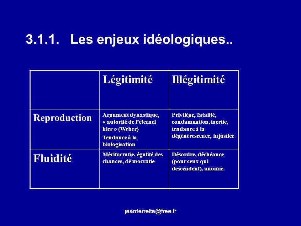 3.1.1. Les enjeux idéologiques..