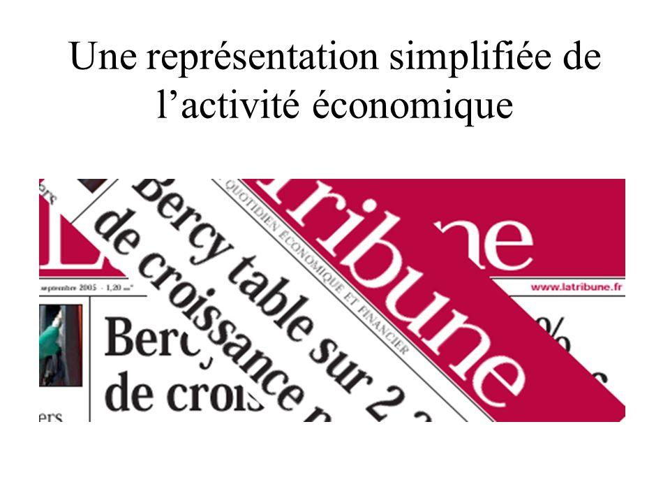 Une représentation simplifiée de l'activité économique